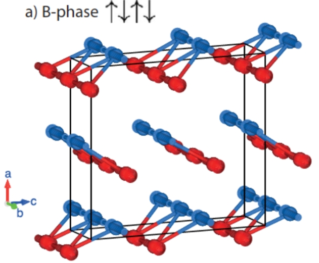 B phase arrangement of the iron magnetic moment in calcium ferrate