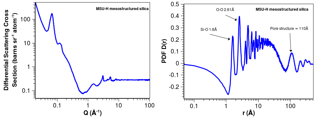 DSC and PDF for a mesostructured silica measured on NIMROD
