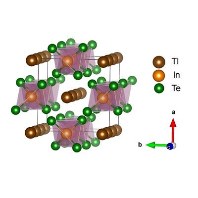 Structure of TlInTe2 with weakly bonded Tl atom rattling along the crystallographic c-axis